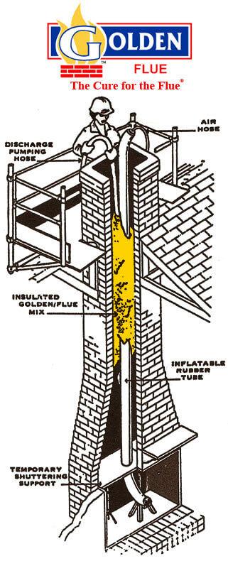 new chimney construction chimneys.com